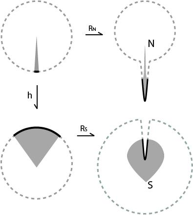 Complete Metric On The Space Of Jordan Curves Mathoverflow